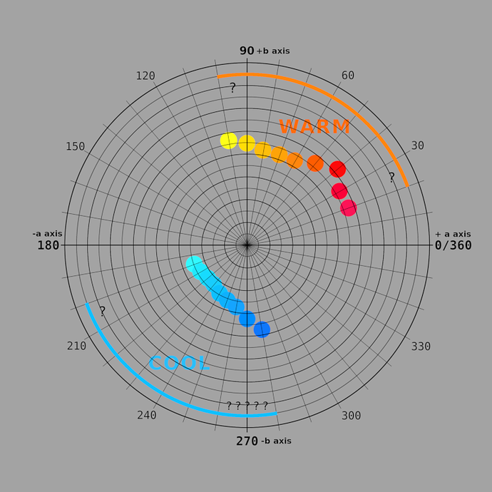 Gimp Color Wheel project   Teaching Resources  Gimp Color Wheel