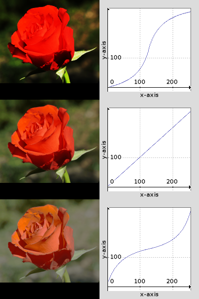 rose_sigmoid