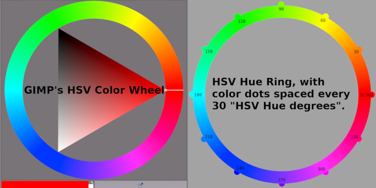 Pin on Distance Learning for All  Gimp Color Wheel